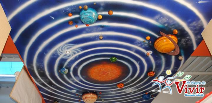 Sistema Solar Para Ninos De Kinder